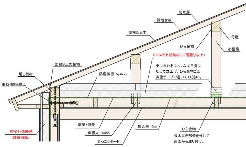 2.4 各部詳細図 - mlit.go.jp