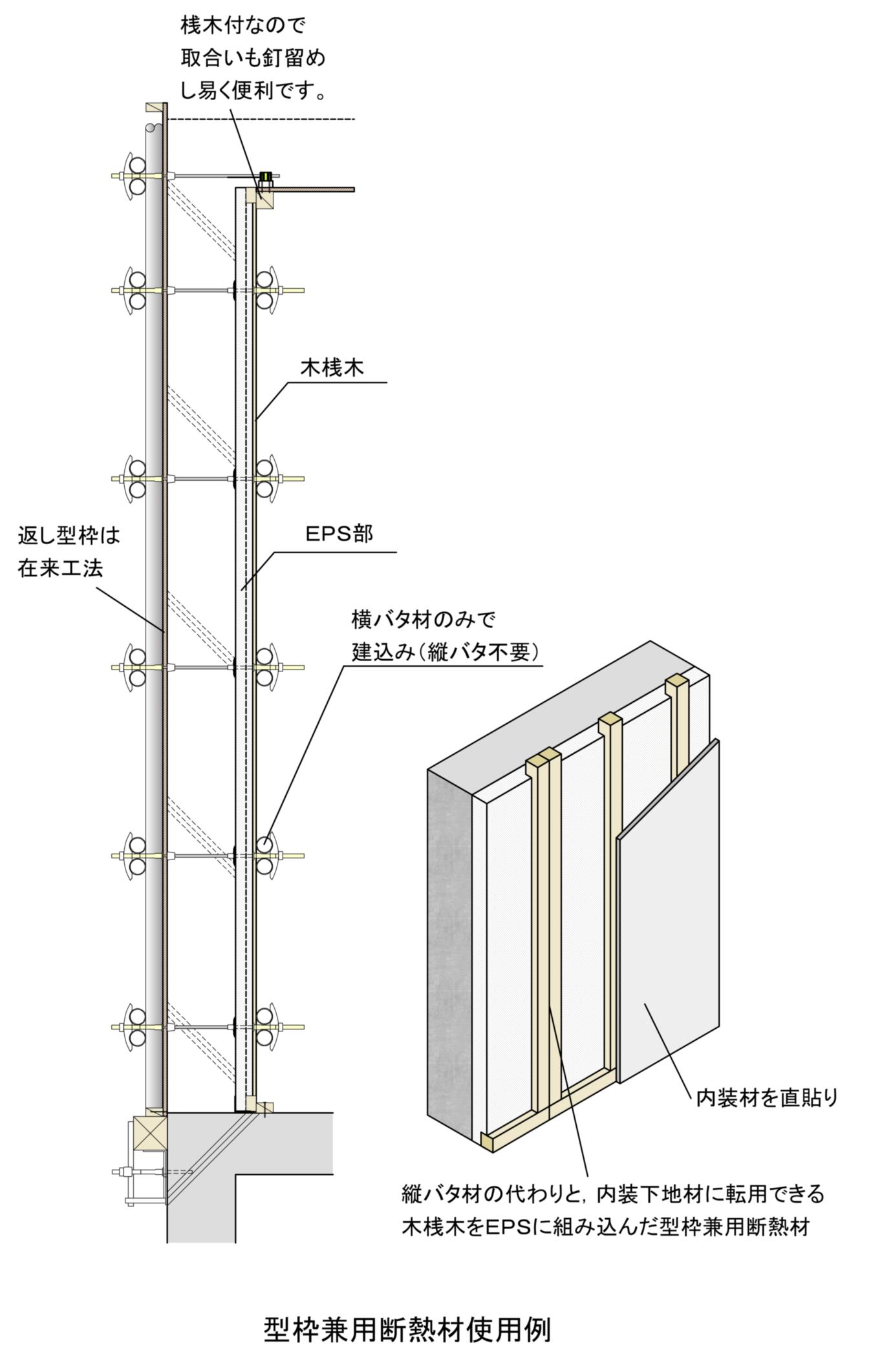 樹脂型枠 - JapaneseClass.jp