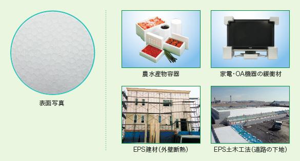 表面写真 農水産物容器 家電・OA機器の緩衝材 EPS建材(外壁断熱) EPS土木工法(道路の下地)